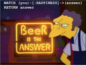 beer_is_the_answer